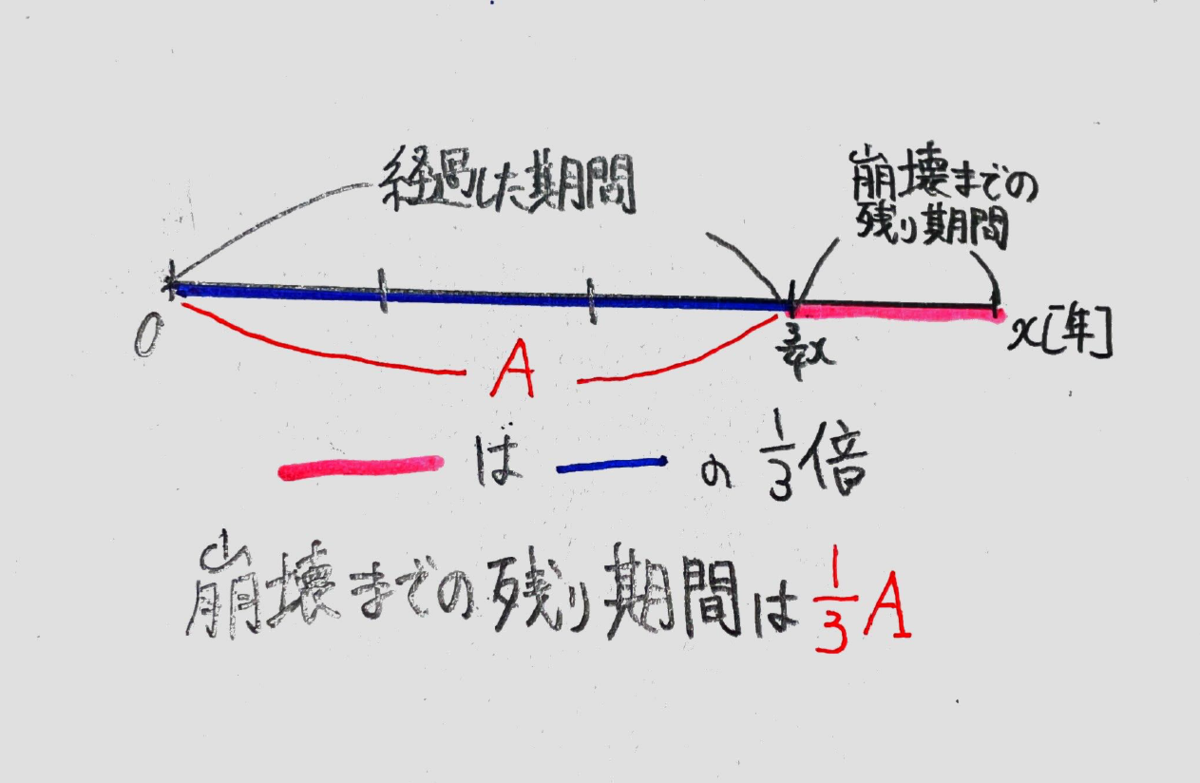 f:id:manabiya-eichi07:20210507011545p:plain
