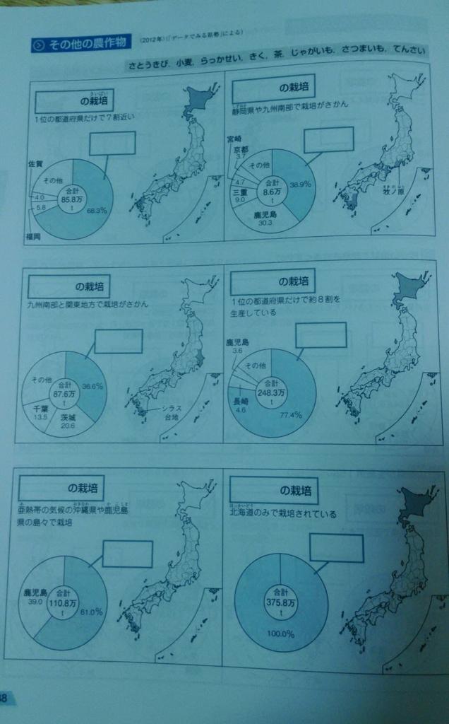 f:id:manabiyatsuka:20181220110243j:plain