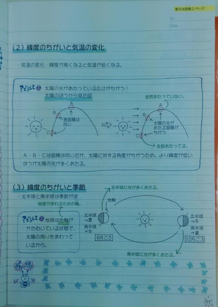 f:id:manabiyatsuka:20181221230259j:plain