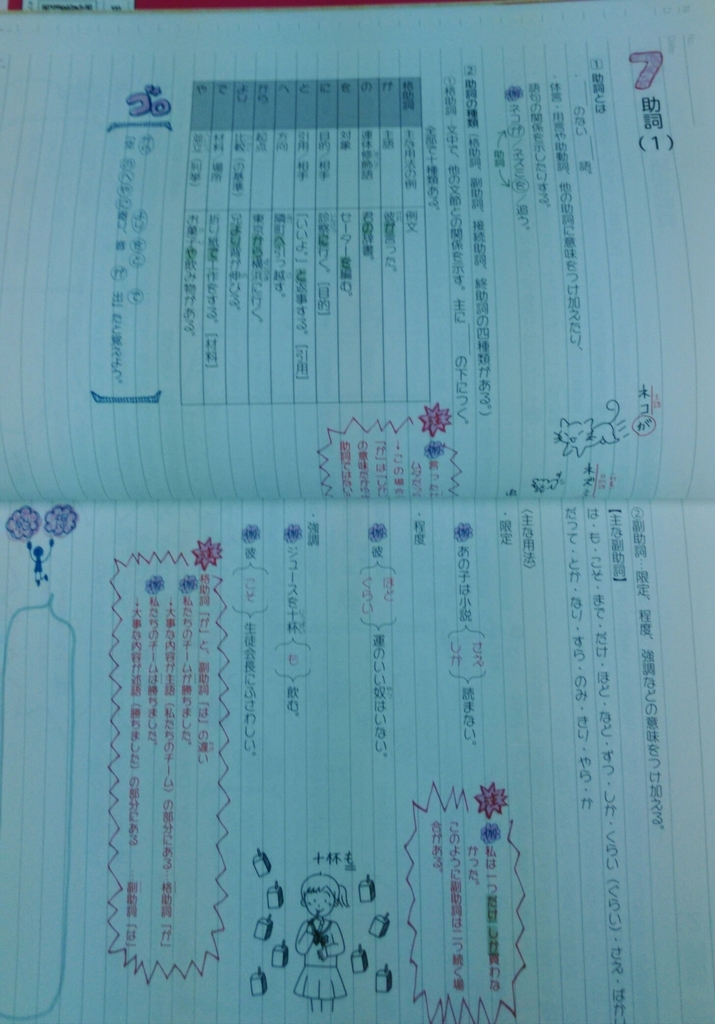 f:id:manabiyatsuka:20181229175117j:plain