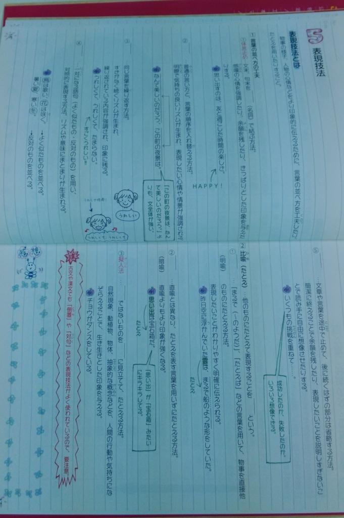 f:id:manabiyatsuka:20181229175940j:plain