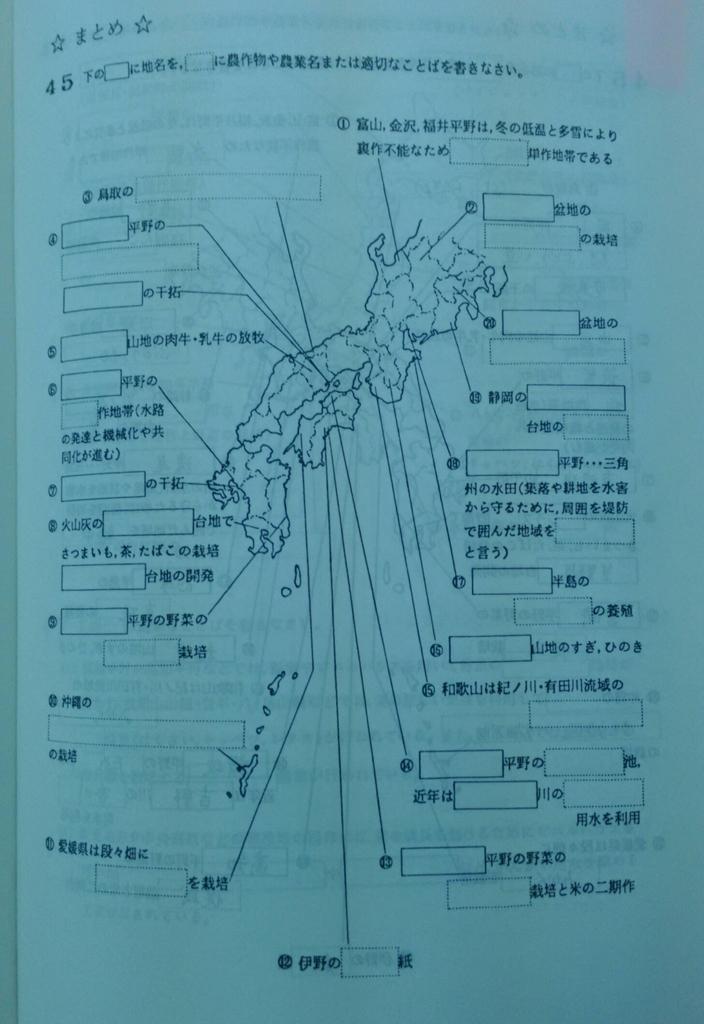 f:id:manabiyatsuka:20190105092206j:plain