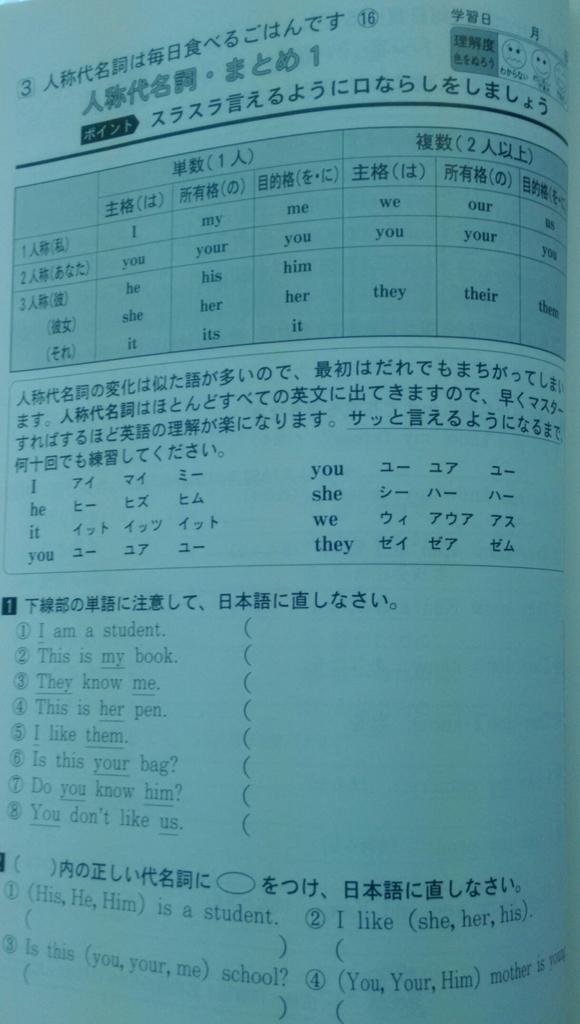f:id:manabiyatsuka:20190111152747j:plain