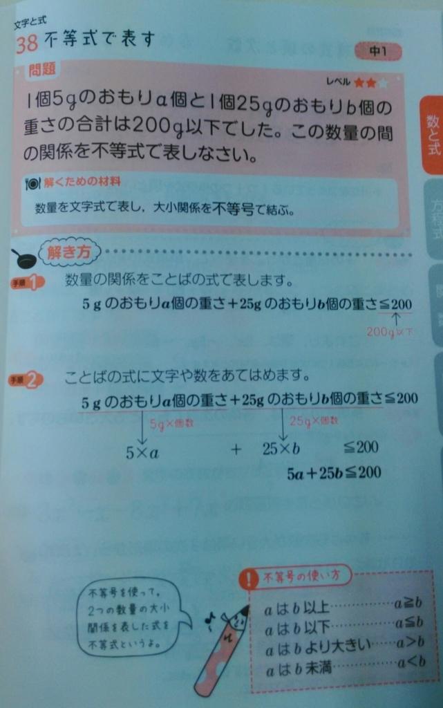 f:id:manabiyatsuka:20190116131541j:plain