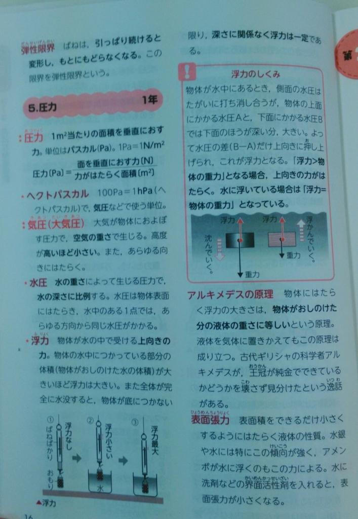 f:id:manabiyatsuka:20190119013455j:plain