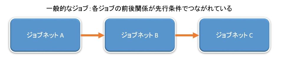 f:id:manabu-kobayashi:20160227013446j:plain