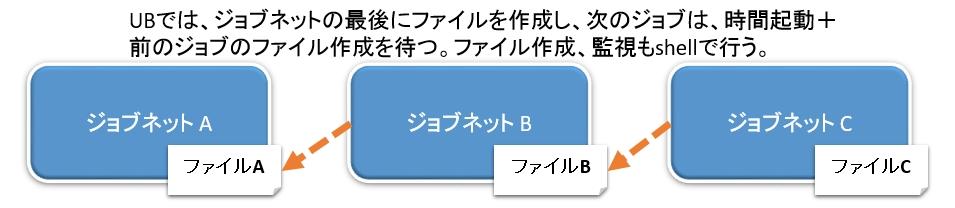 f:id:manabu-kobayashi:20160227013915j:plain