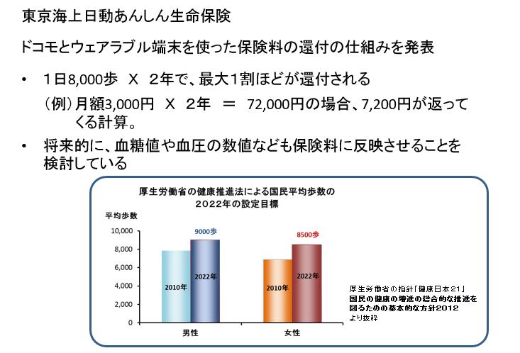 f:id:manafujishima:20170609000800p:plain