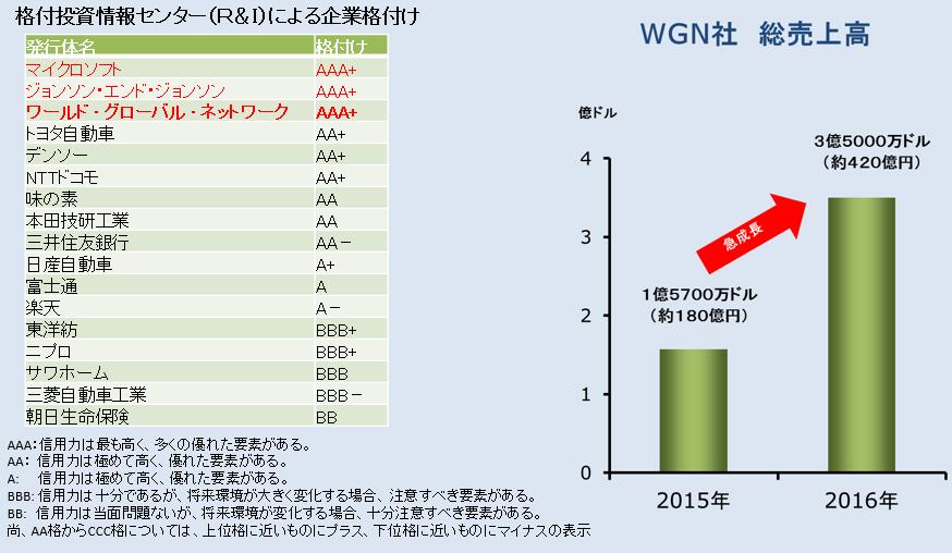 f:id:manafujishima:20170609011540p:plain