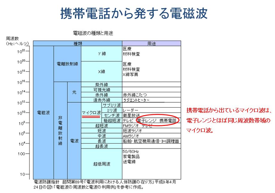 f:id:manafujishima:20170609215817p:plain