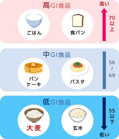 f:id:manafujishima:20170610034737p:plain