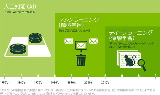 f:id:manakano1972:20171028190617p:plain