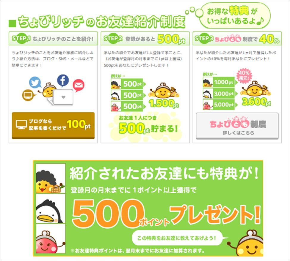 f:id:manaki-fa:20170513153203p:plain