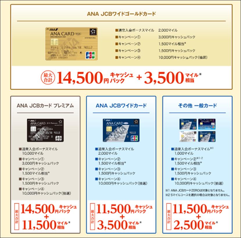 f:id:manaki-fa:20170701142015p:plain