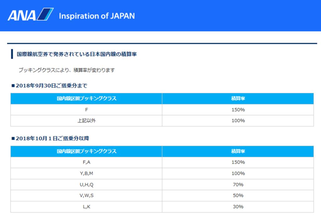 f:id:manaki-fa:20170816122418p:plain