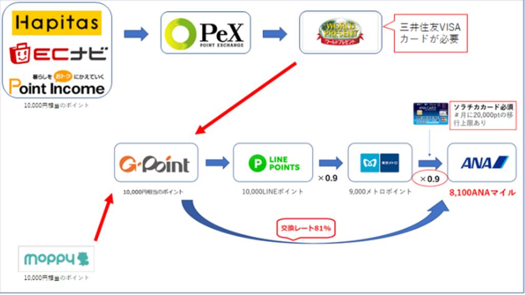 f:id:manaki-fa:20180401151649p:plain
