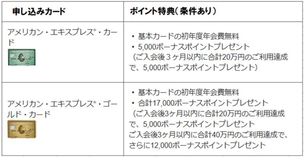 f:id:manaki-fa:20180729105017p:plain