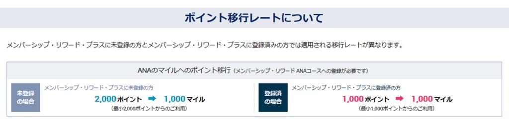 f:id:manaki-fa:20180804102246p:plain