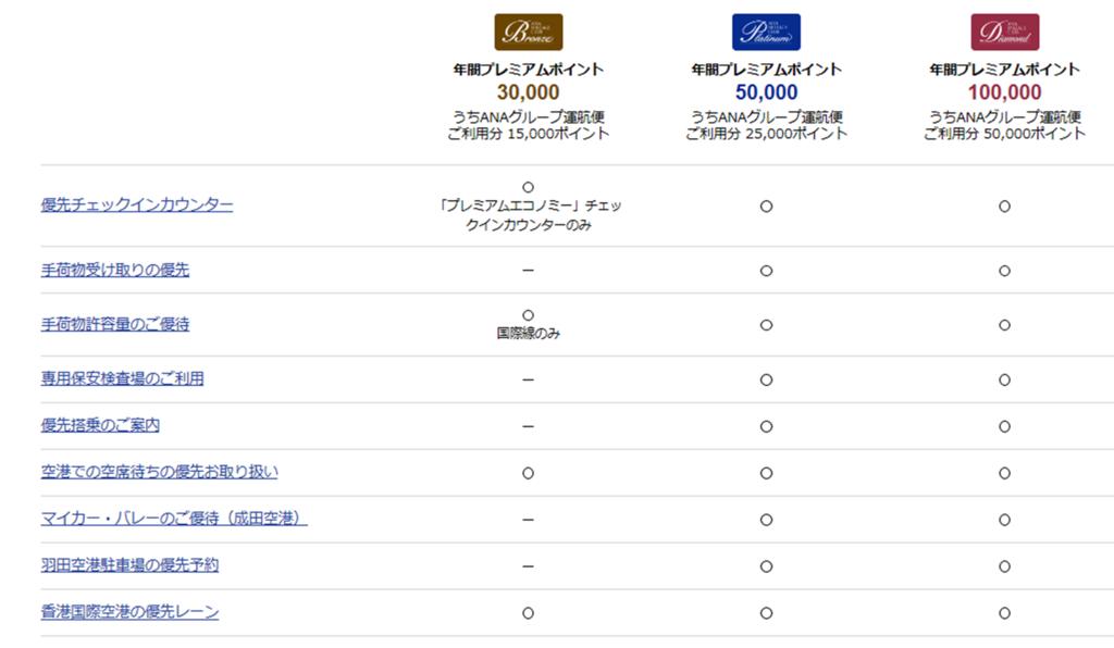 f:id:manaki-fa:20180811100136p:plain
