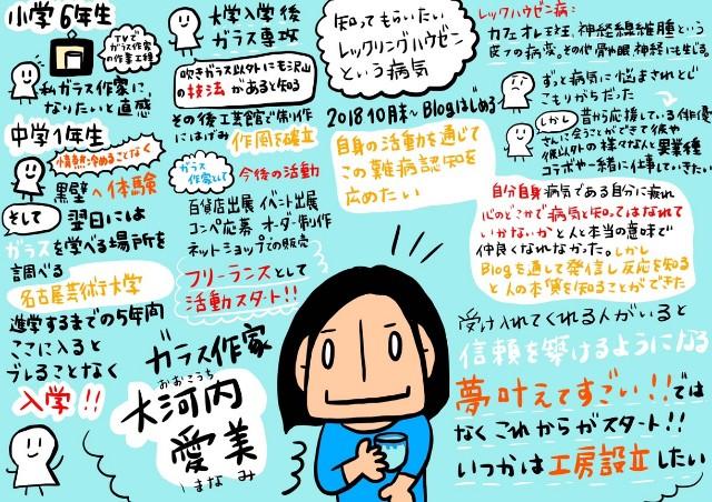 f:id:manami-okochi:20190113220032j:image