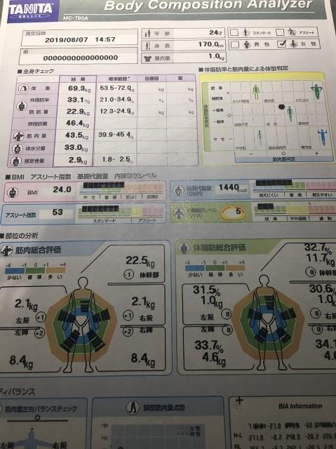 f:id:manami-okochi:20190807203328j:image