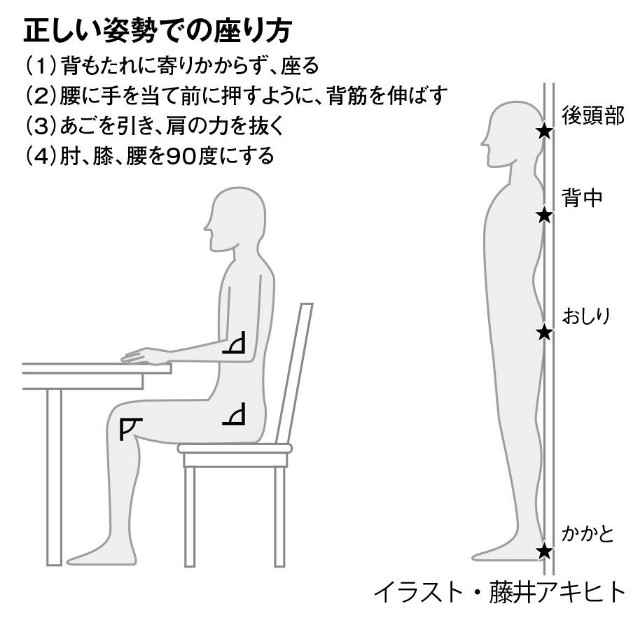 f:id:manami-okochi:20200323204935j:image
