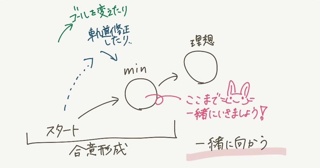 f:id:manami_o:20181218232117j:image