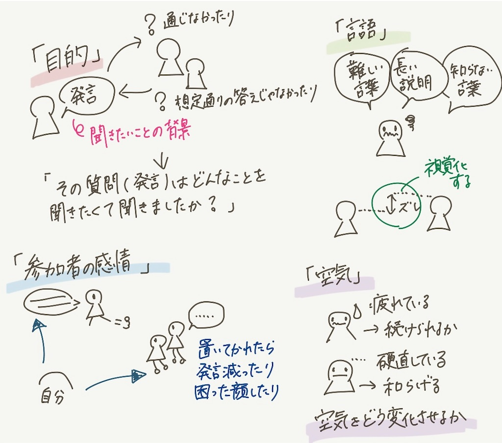 f:id:manami_o:20181218233726j:image