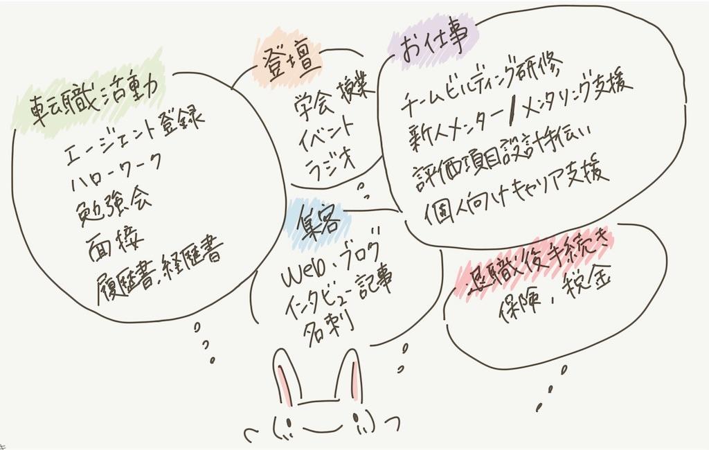 f:id:manami_o:20181231185826j:image