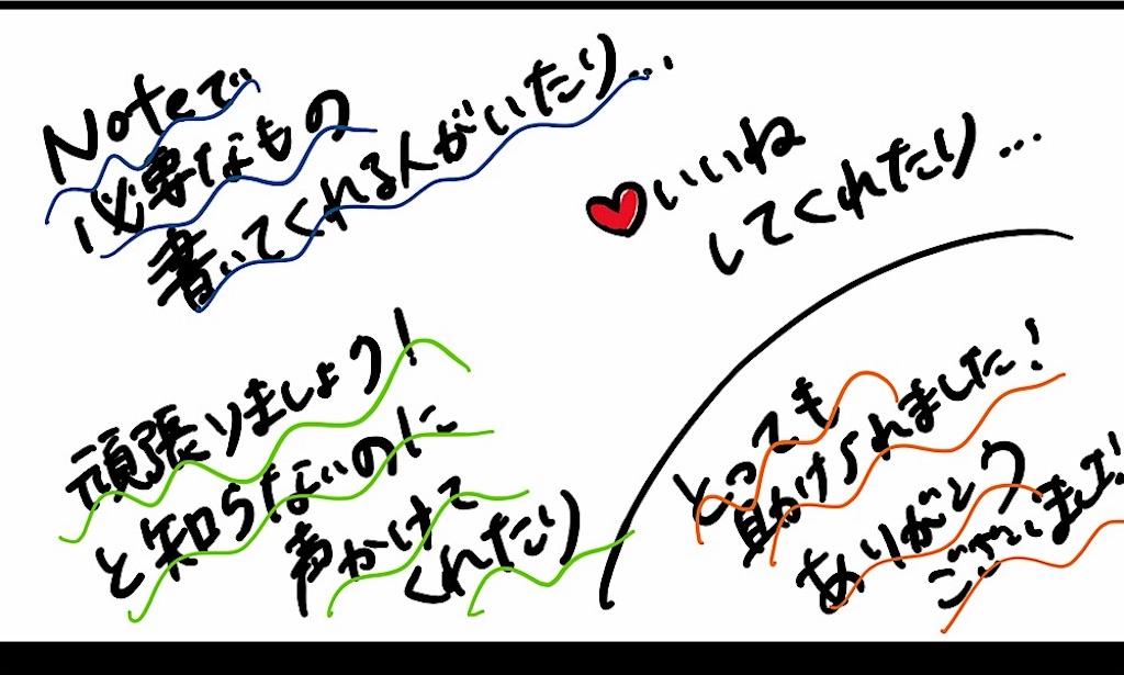 f:id:manami_o:20190418234454j:image
