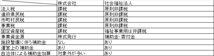 f:id:manao4:20160226234150p:plain