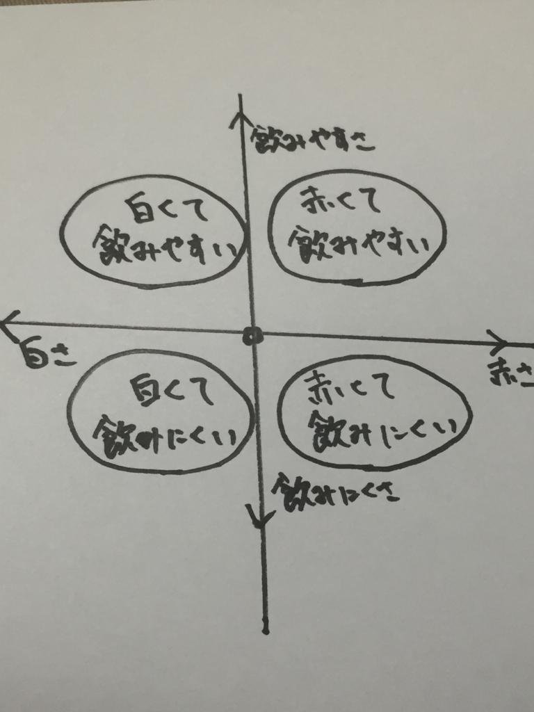 f:id:manato-kumagai:20170328214410j:plain