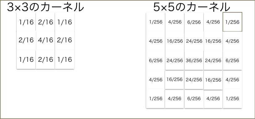 f:id:manato2cc:20161015234107p:plain