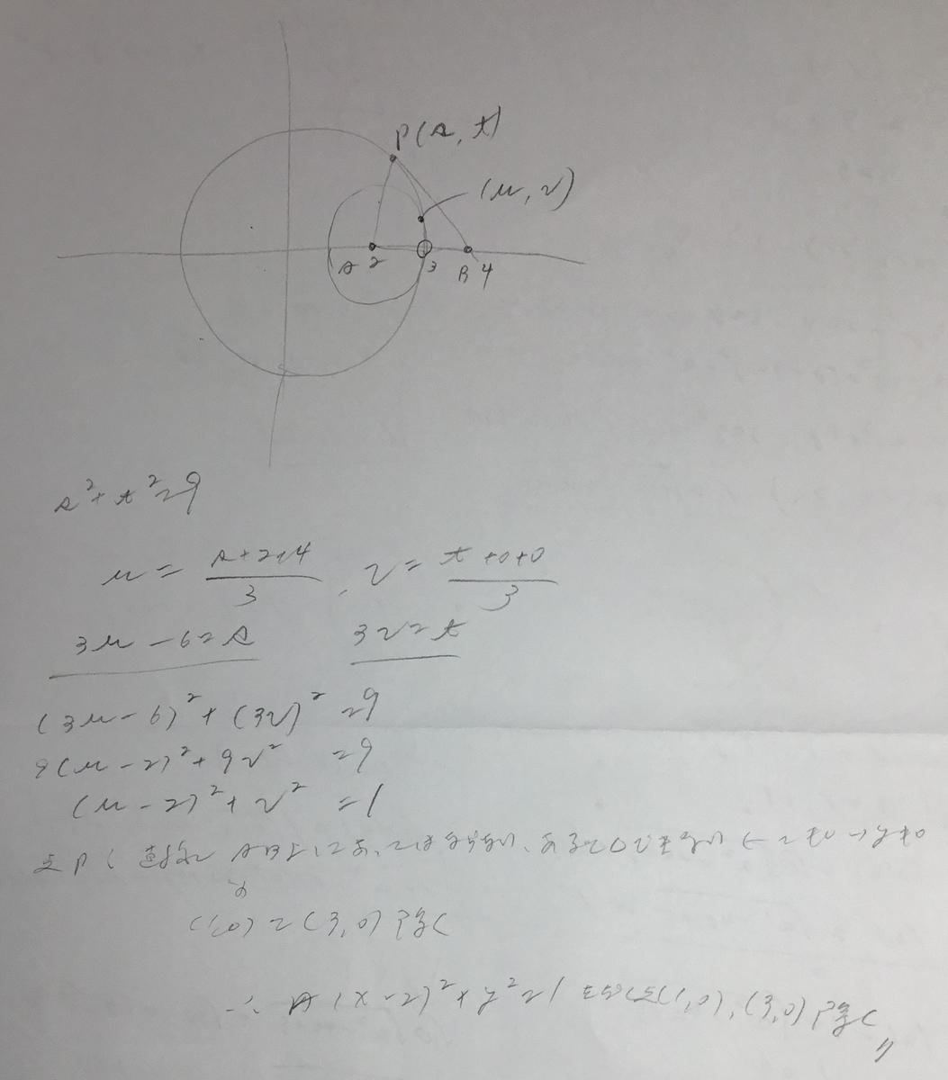 f:id:manaveemath:20200229121655j:plain