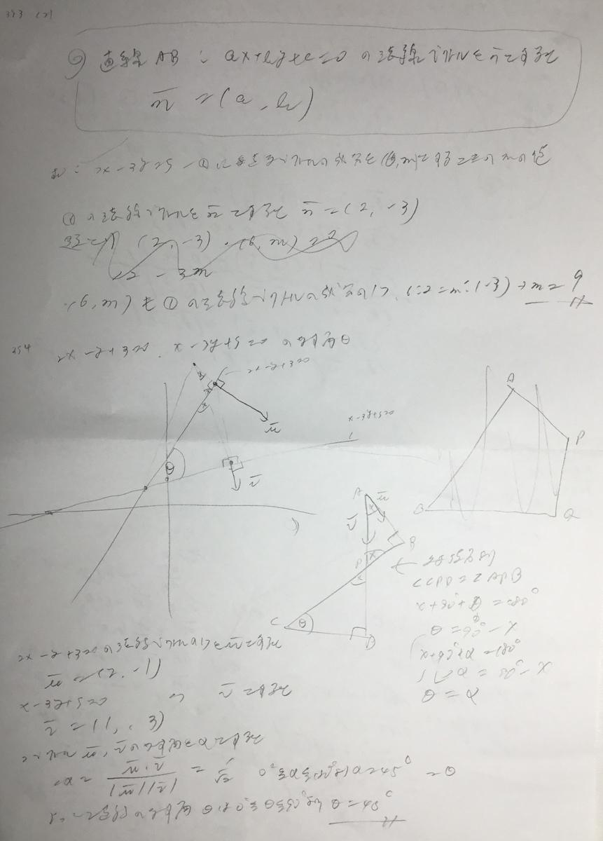 f:id:manaveemath:20200301235451j:plain