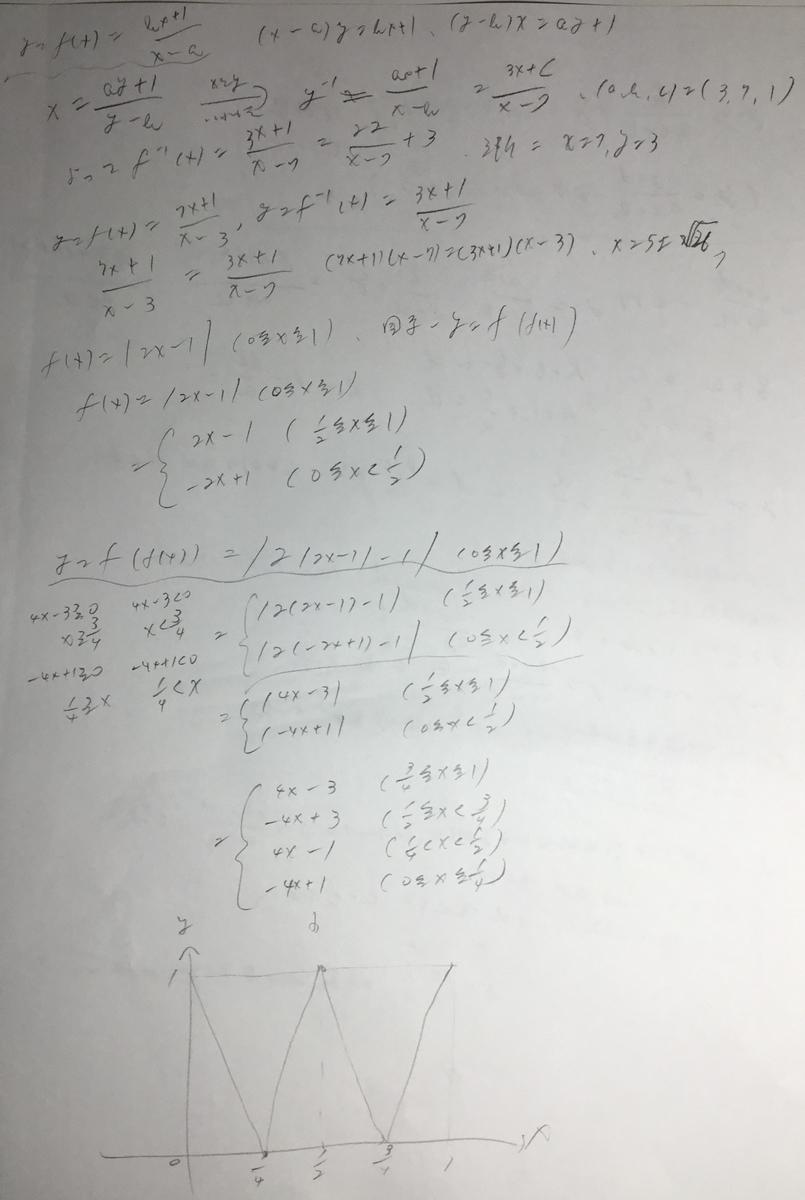 f:id:manaveemath:20200310004944j:plain