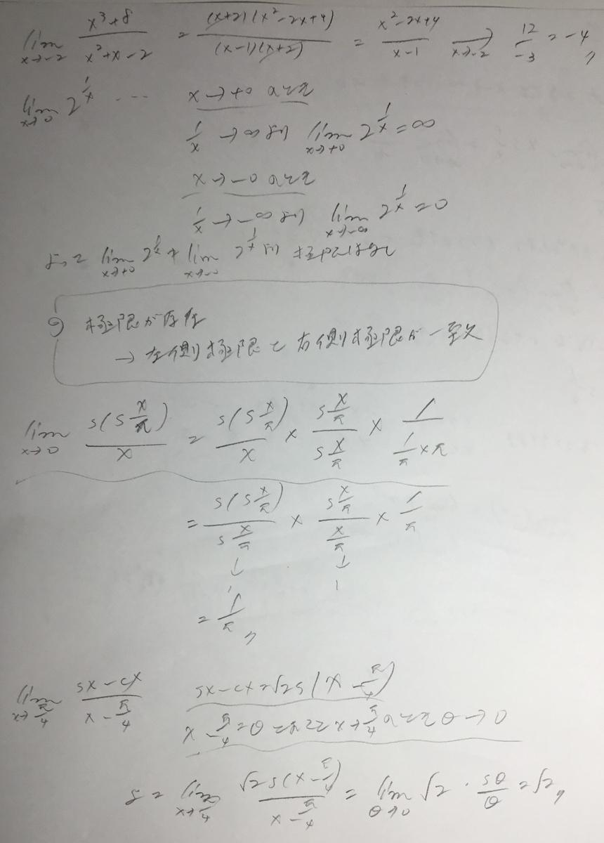 f:id:manaveemath:20200310005002j:plain