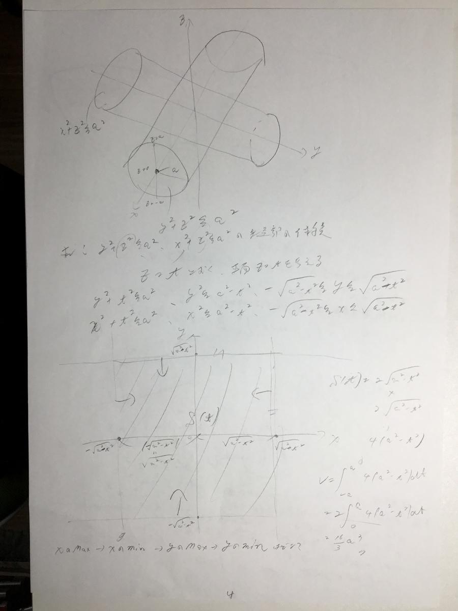 f:id:manaveemath:20200315202324j:plain