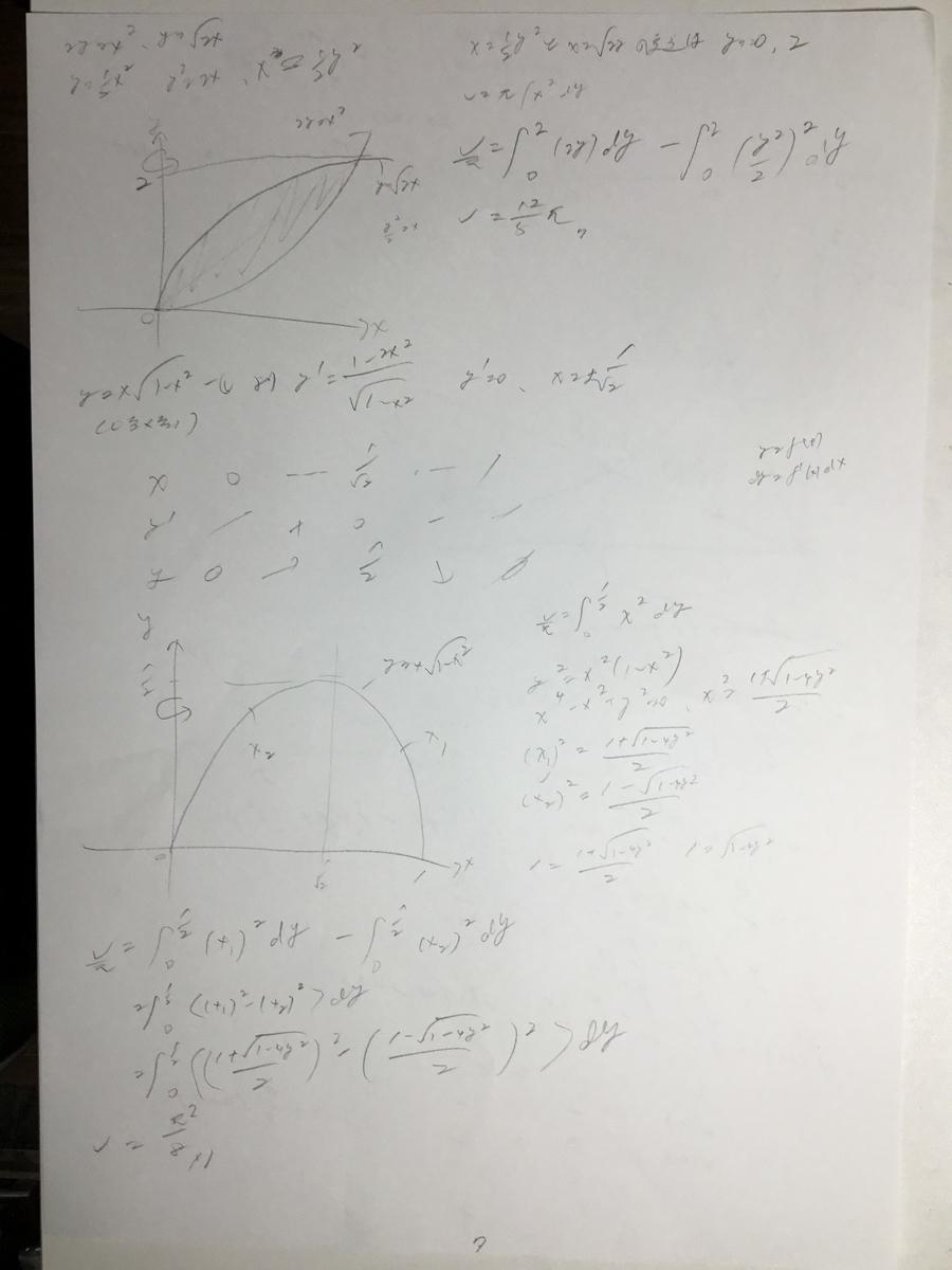 f:id:manaveemath:20200315202401j:plain