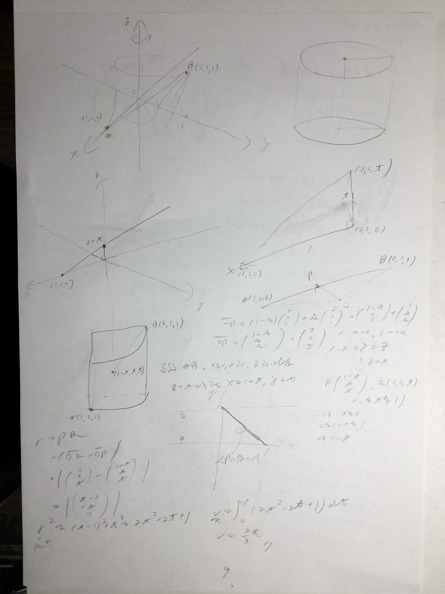 f:id:manaveemath:20200315202409j:plain
