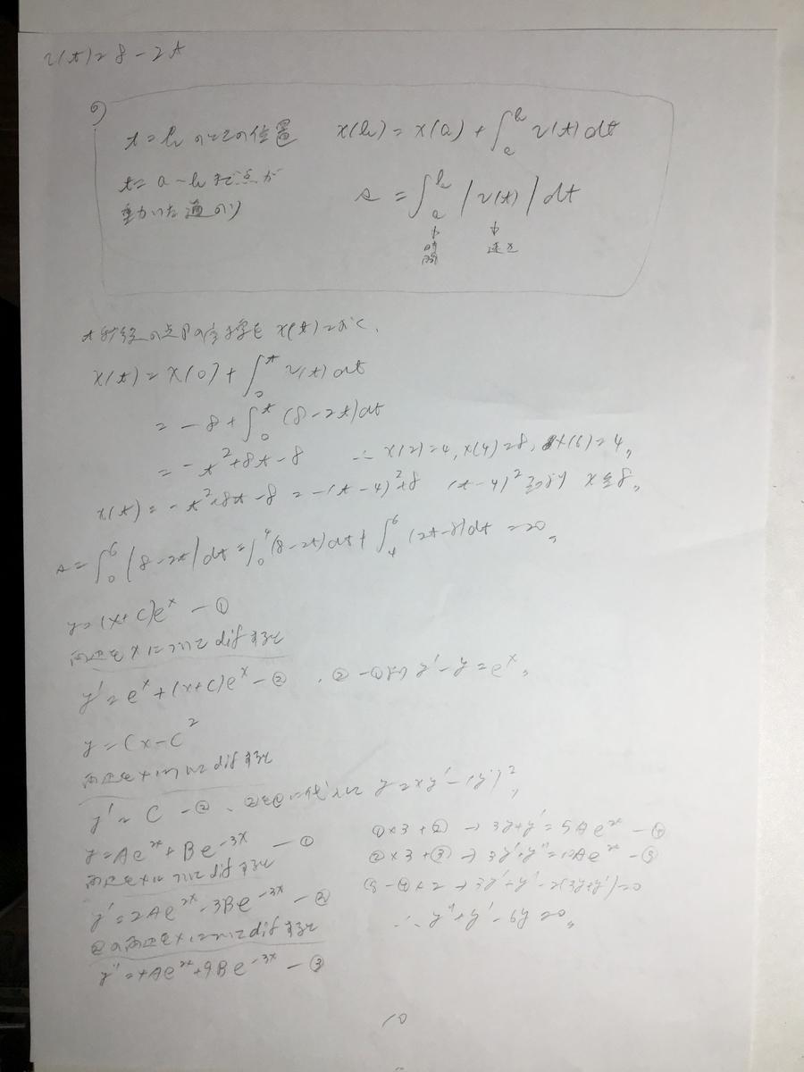 f:id:manaveemath:20200315202414j:plain