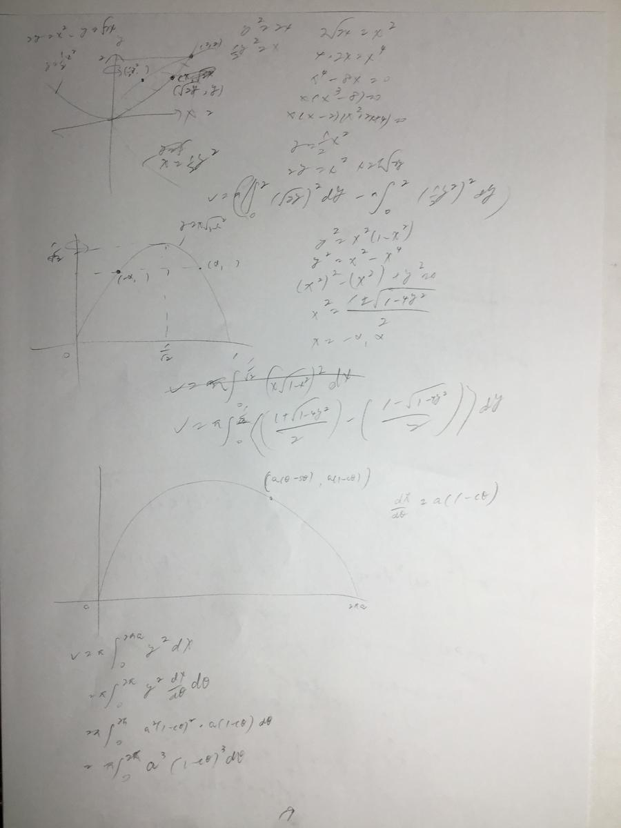 f:id:manaveemath:20200321013406j:plain