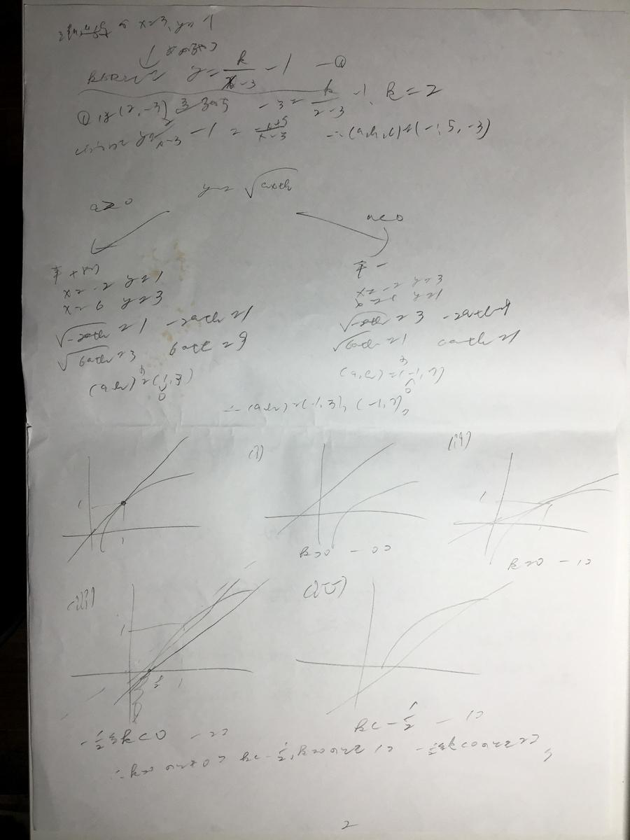f:id:manaveemath:20200323235113j:plain