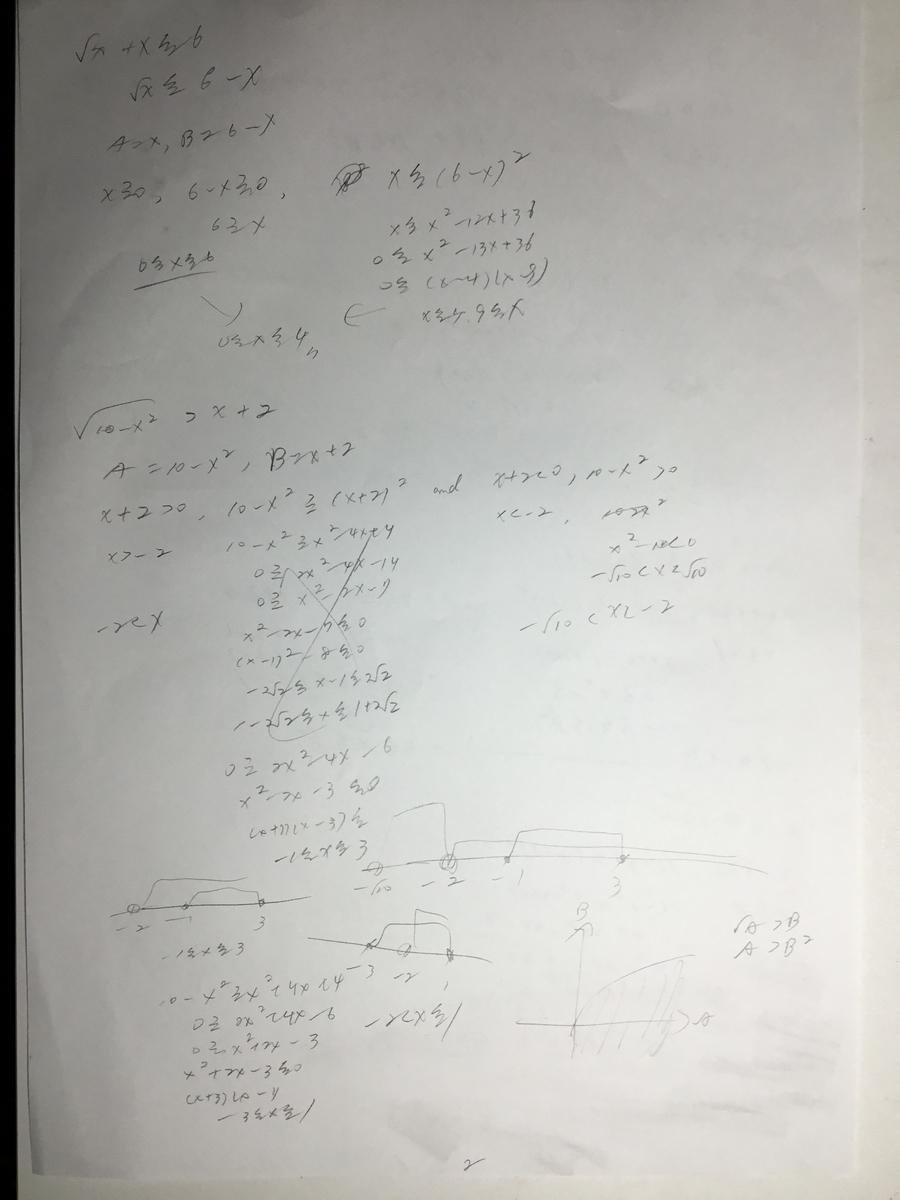 f:id:manaveemath:20200401202614j:plain