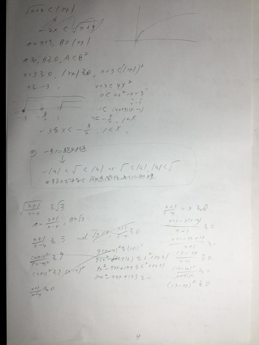 f:id:manaveemath:20200401202637j:plain
