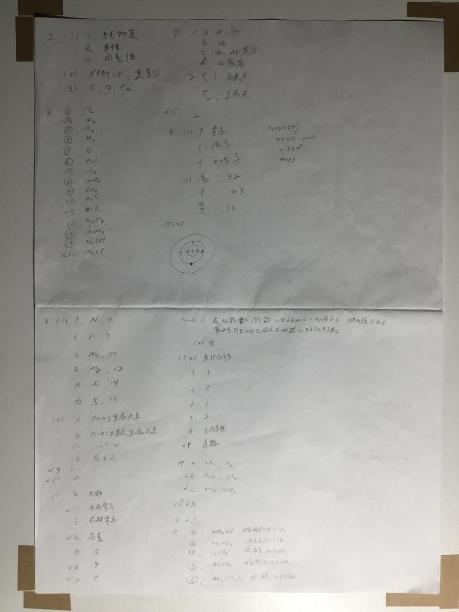 f:id:manaveemath:20200427235111j:plain