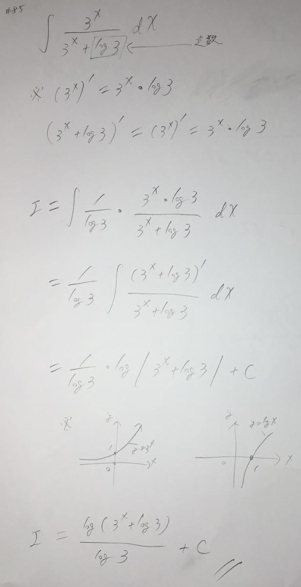 f:id:manaveemath:20201101000937j:plain