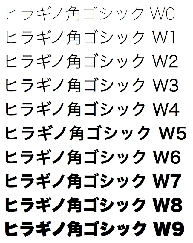 話題の無料日本語フォント「源ノ角ゴシック」のイ …