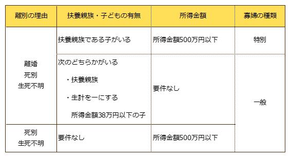 f:id:manekineko8:20200214082135p:plain