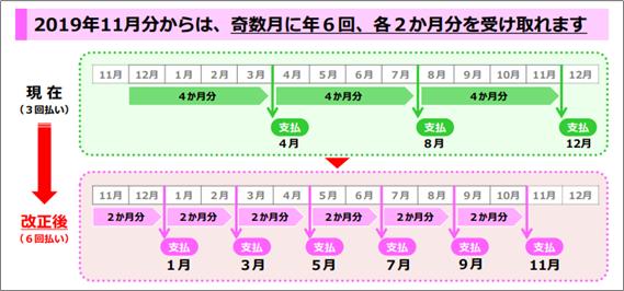 f:id:manekineko8:20200517091303p:plain